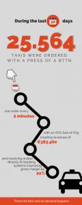 bttn_taxi_statistics