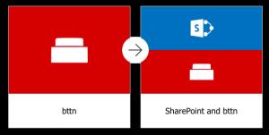 bttn_SharePoint_flow